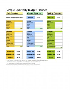 This a sample budget worksheet provided by the UCSB Office of Financial Aid & Scholarships.