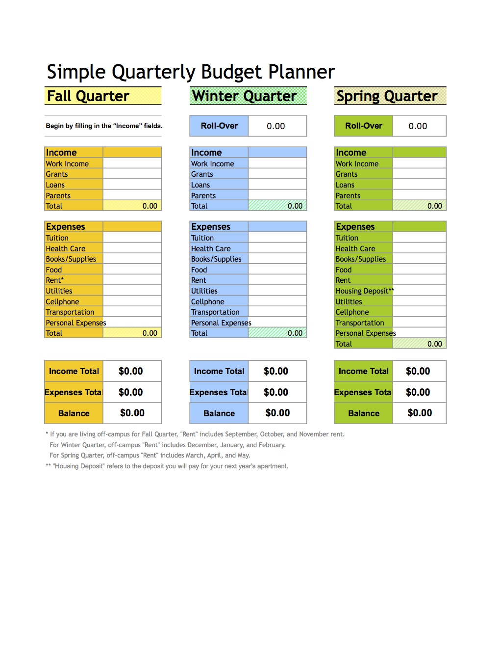 This A Sample Budget Worksheet Provided By The Ucsb Office Of Financial Aid  & Scholarships